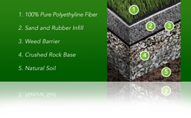Heavenly Greens, the best of artificial grass companies