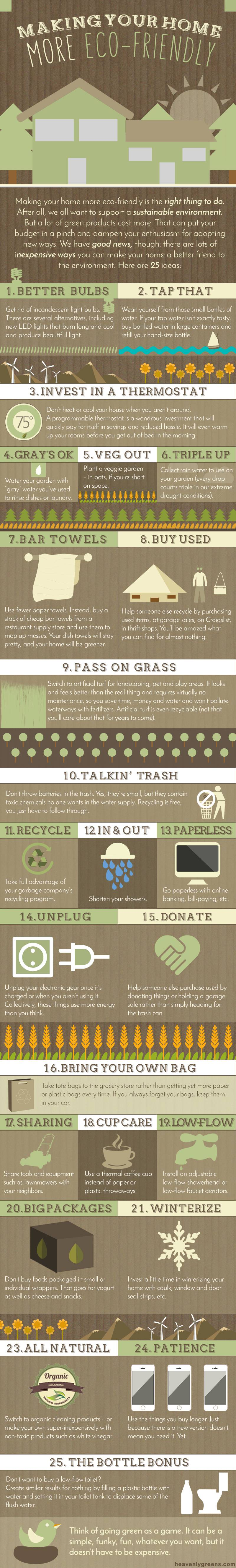 Make-your-home-greener-final__condensed