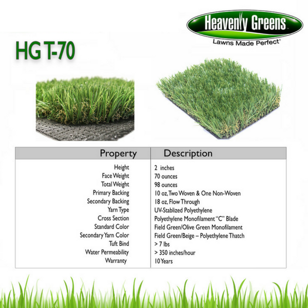 HG T-70 Artificial Grass Spec